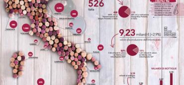 Il Rapporto Ismea-Qualivita 2020 Dop e Igp in Italia